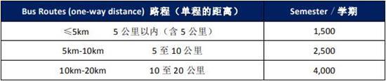 常州外国语附属双语学校国际小学校车费用表
